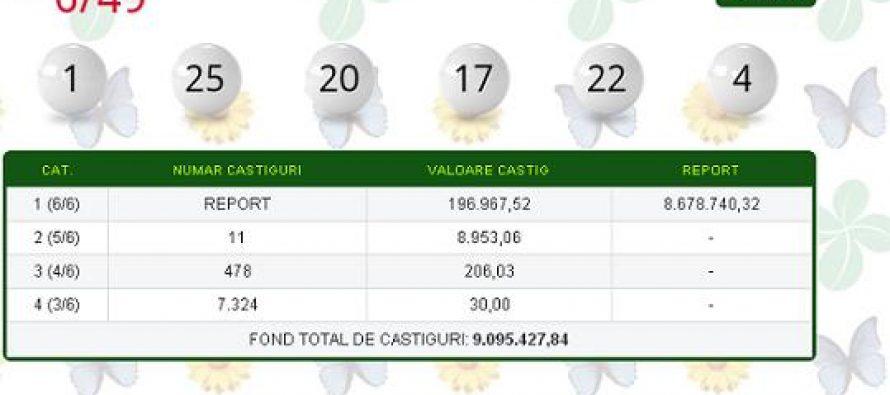 Extragere loto in prima zi a lunii mai. Nu au existat mari castigatori!