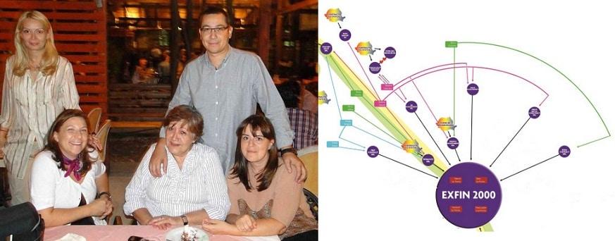 EXFIN, firma familiei Ponta, conexiuni cu grupul de la Golden Blitz apropiat de Traian Basescu