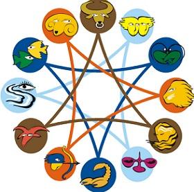 HOROSCOP 8 APRILIE 2015. Previziuni astrologice pentru ziua de miercuri!