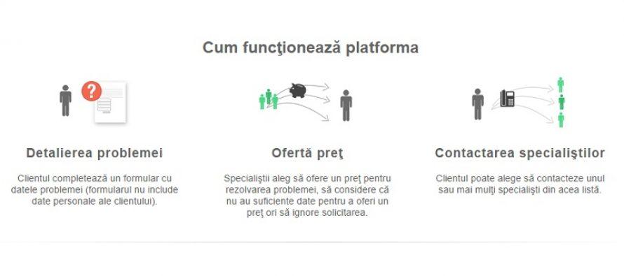 Pe Bursa de Servicii AvocatNet gasesti avocati, contabili, traducatori sau programatori siteuri web
