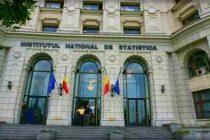 INS: Cresterea economica a Romaniei, revizuita negativ. Dinamica PIB a ramas nemodificata