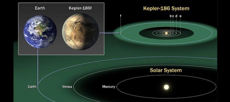Kepler 452b sau Pamantul 2.0! Planeta asemanatoare Terrei, descoperita recent de cercetatori