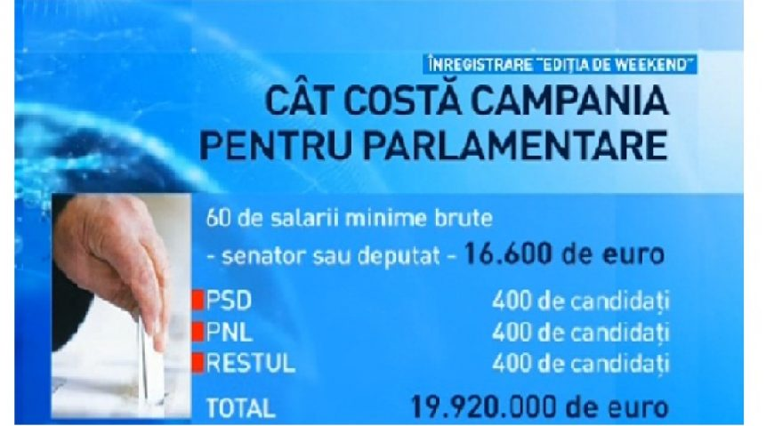 CAT II COSTA PE ROMANI ALEGERILE DIN 2016