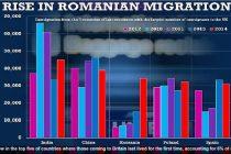 Romanii din Marea Britanie nu-si cunosc drepturile, desi fac muncile cele mai dificile – Ben Judah, jurnalist britanic