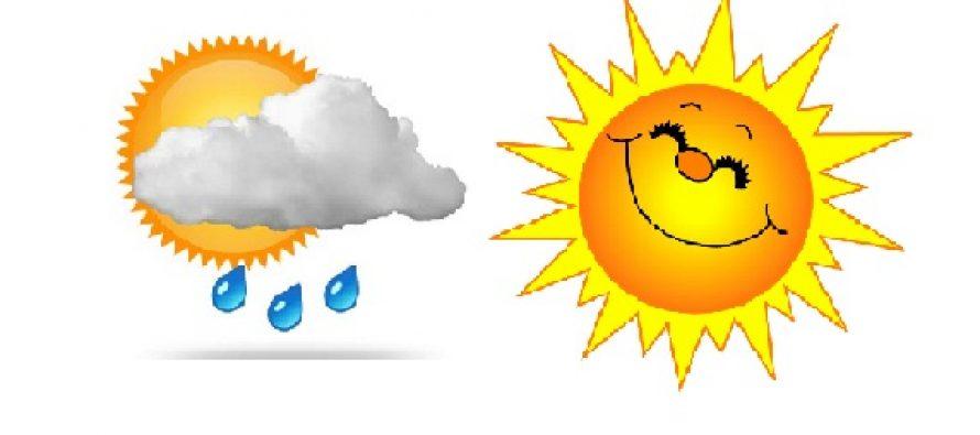 Prognoza meteo pentru intervalul 22 iulie – 19 august. ANM anunta temperaturi caniculare si precipitatii