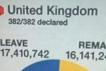 BREXIT OFICIAL! Marea Britanie iese din UE. Cum va afecta Romania iesirea Regatului Unit din UE