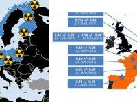 Nor radioactiv peste Europa, avioanele americane incearca sa izoleze particulele de radiatii
