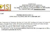 REZULTATE TITULARIZARE 2017 SALAJ – Rata de rata de promovabilitate este de 46, 50%