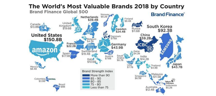 Clasamentul celor mai puternice branduri din lume. Amazon face un salt spectaculos in 2018