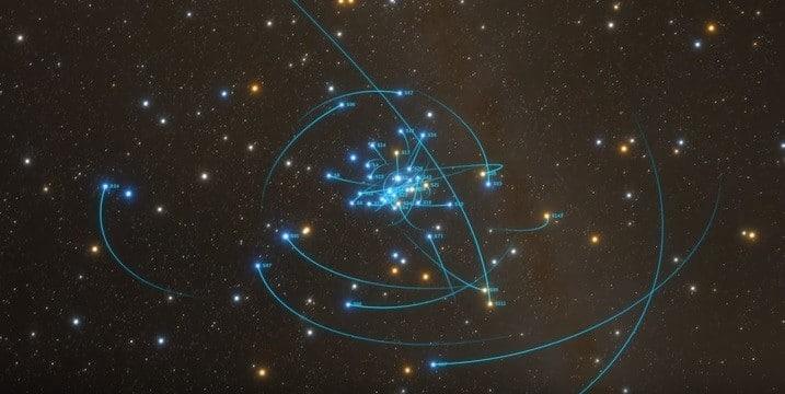 Teoria relativitatii generale a lui Einstein a fost testata cu succes in apropierea unei gauri negre