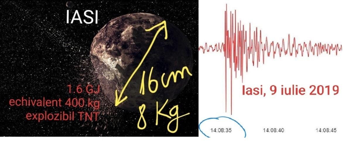 Profesor de la Facultatea de Fizica din Iasi: Meteoritul cazut la Iasi pe 9 iulie ar fi avut o putere de explozie asemanatoare cu a unui reactor nuclear de la Cernavoda