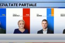 REZULTATE PARTIALE ALEGERI PREZIDENTIALE 2019. Cum se claseaza candidatii cu voturile din diaspora