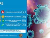 Informatii despre situatiile legate de coronavirus se pot afla apeland gratuit numarul 0800800358